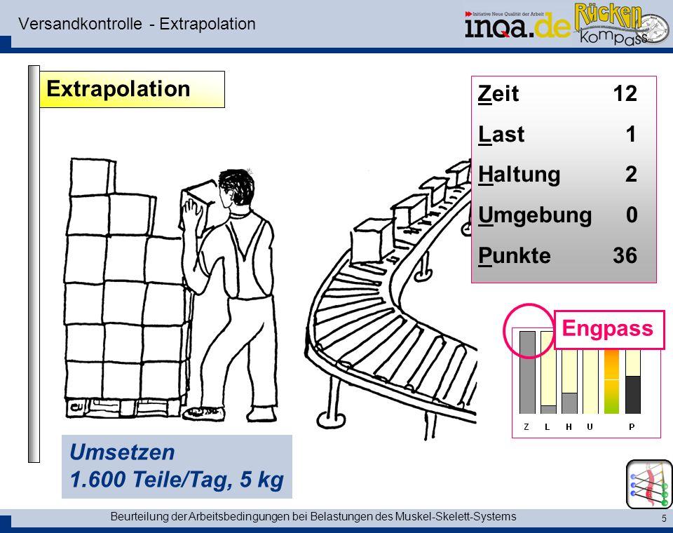 Beurteilung der Arbeitsbedingungen bei Belastungen des Muskel-Skelett-Systems 5 Versandkontrolle - Extrapolation Umsetzen 1.600 Teile/Tag, 5 kg Zeit12