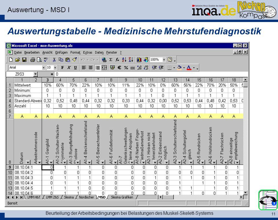 Beurteilung der Arbeitsbedingungen bei Belastungen des Muskel-Skelett-Systems 11 Auswertung - MSD I Auswertungstabelle - Medizinische Mehrstufendiagno