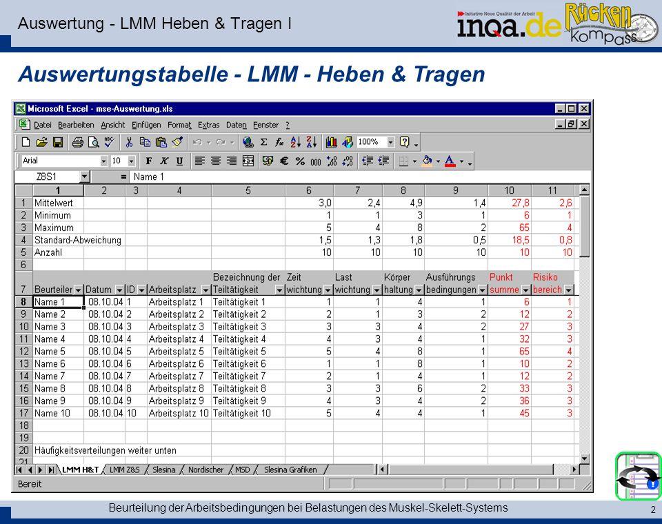 Beurteilung der Arbeitsbedingungen bei Belastungen des Muskel-Skelett-Systems 2 Auswertung - LMM Heben & Tragen I Auswertungstabelle - LMM - Heben & T