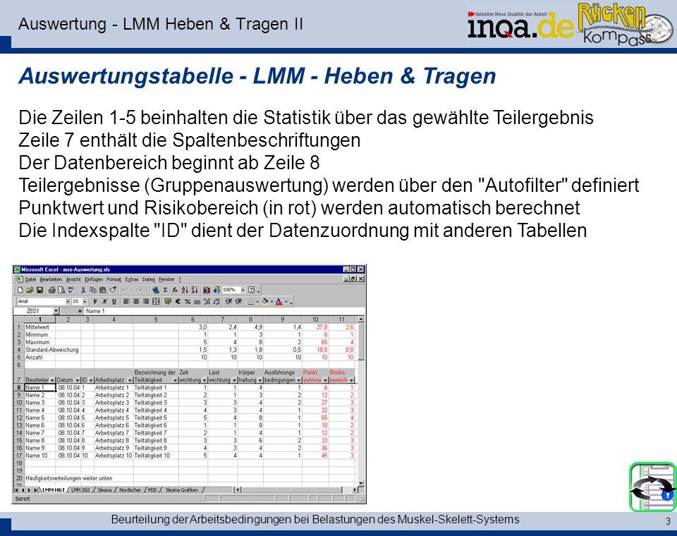 Beurteilung der Arbeitsbedingungen bei Belastungen des Muskel-Skelett-Systems 3 Auswertung - LMM Heben & Tragen II Auswertungstabelle - LMM - Heben &