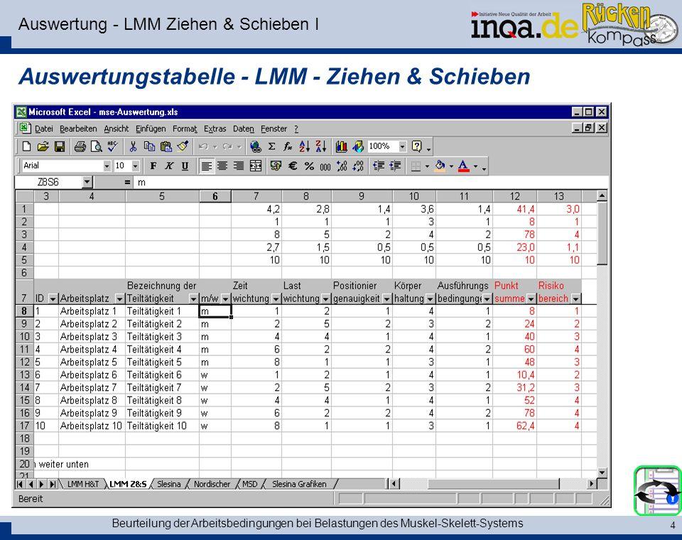 Beurteilung der Arbeitsbedingungen bei Belastungen des Muskel-Skelett-Systems 4 Auswertung - LMM Ziehen & Schieben I Auswertungstabelle - LMM - Ziehen