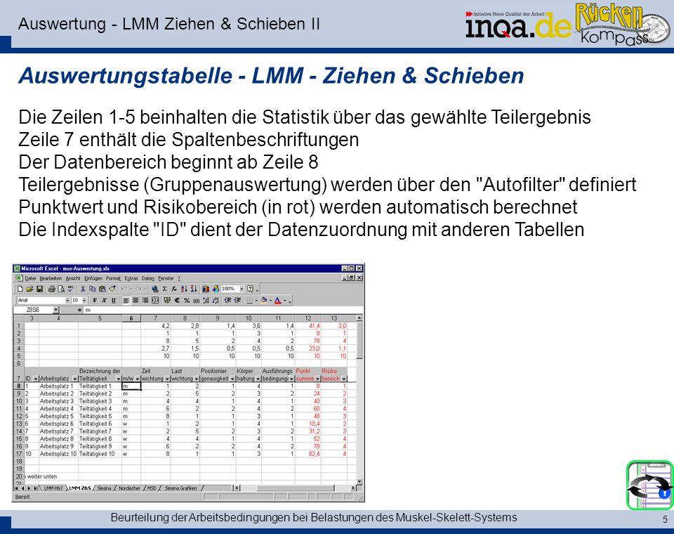 Beurteilung der Arbeitsbedingungen bei Belastungen des Muskel-Skelett-Systems 5 Auswertung - LMM Ziehen & Schieben II Auswertungstabelle - LMM - Ziehe