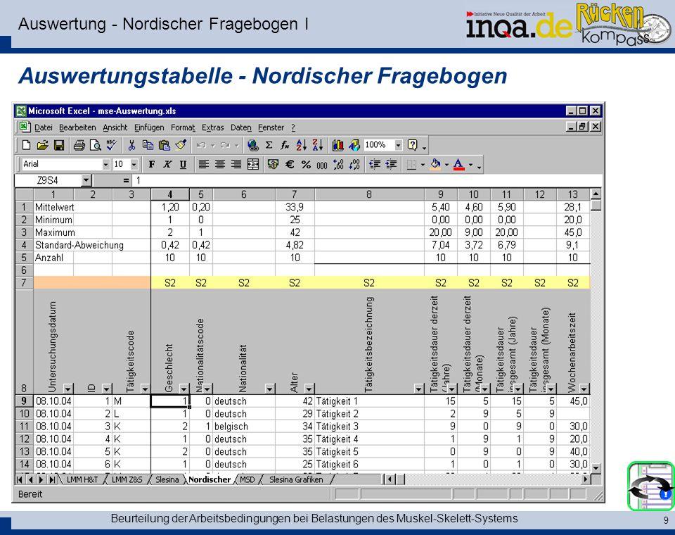 Beurteilung der Arbeitsbedingungen bei Belastungen des Muskel-Skelett-Systems 9 Auswertung - Nordischer Fragebogen I Auswertungstabelle - Nordischer F
