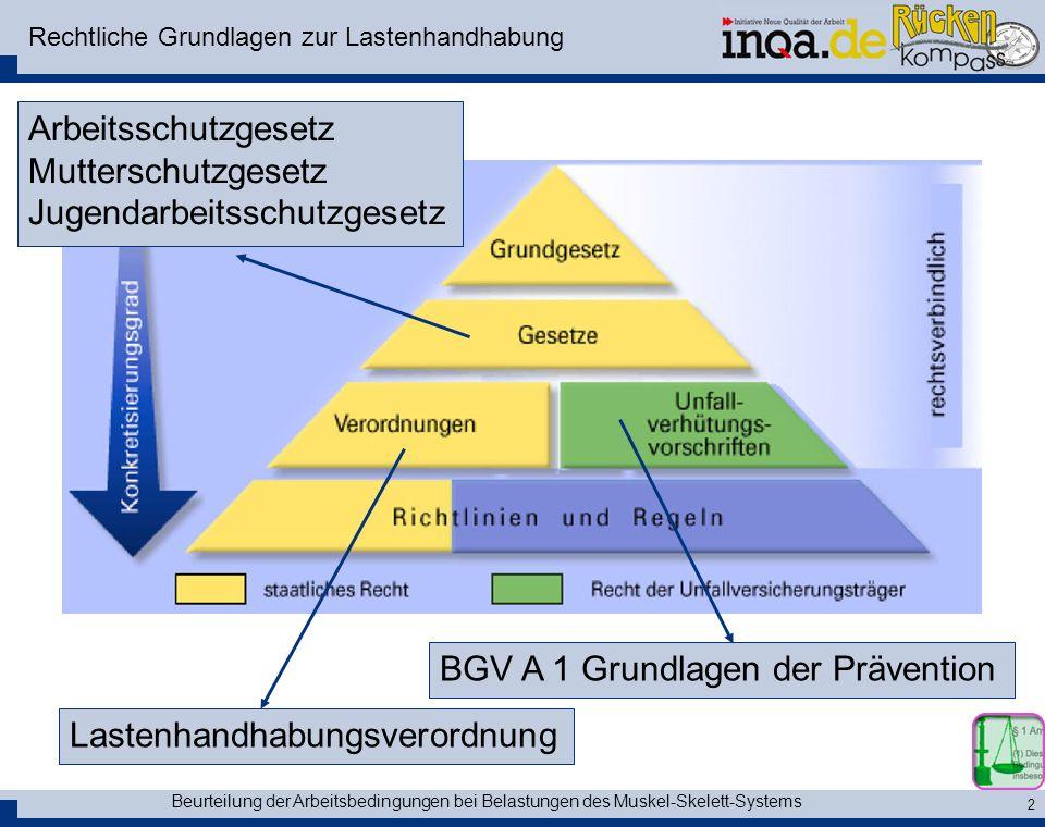 Beurteilung der Arbeitsbedingungen bei Belastungen des Muskel-Skelett-Systems 13 Literatur Arbeitsschutzgesetz (ArbSchG) juris GmbH - www.juris.de Lastenhandhabungsverordnung (LasthandhabV) juris GmbH - www.juris.de Jugendarbeitsschutzgesetz (JArbSchG) juris GmbH - www.juris.de Mutterschutzgesetz (MuSchG) juris GmbH - www.juris.de BGV A 1 Grundsätze der Prävention HVBG - Hauptverband der gewerblichen Berufsgenossenschaften