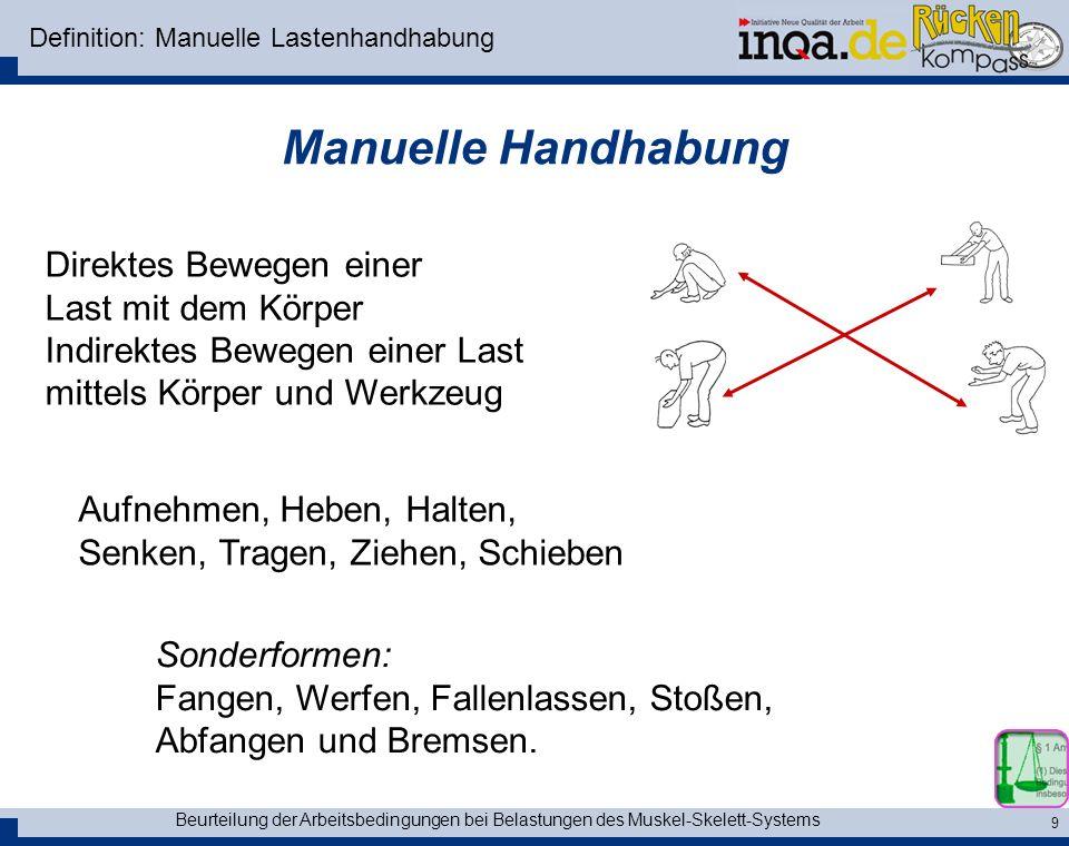 Beurteilung der Arbeitsbedingungen bei Belastungen des Muskel-Skelett-Systems 9 Definition: Manuelle Lastenhandhabung Manuelle Handhabung Direktes Bew