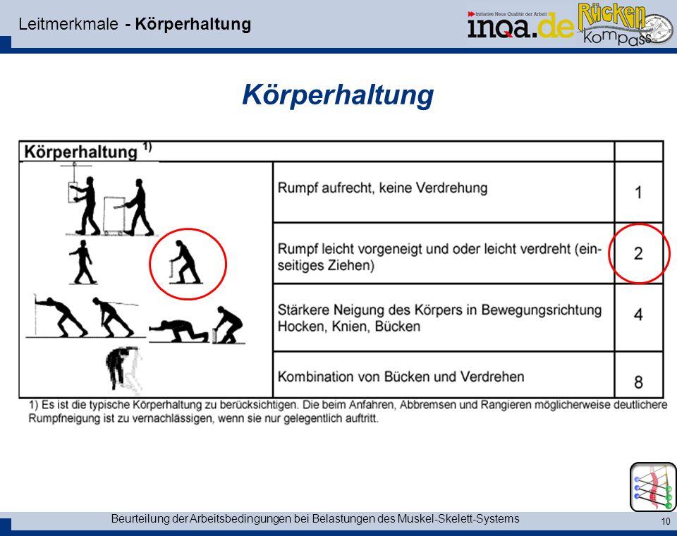 Beurteilung der Arbeitsbedingungen bei Belastungen des Muskel-Skelett-Systems 10 Leitmerkmale - Körperhaltung Körperhaltung
