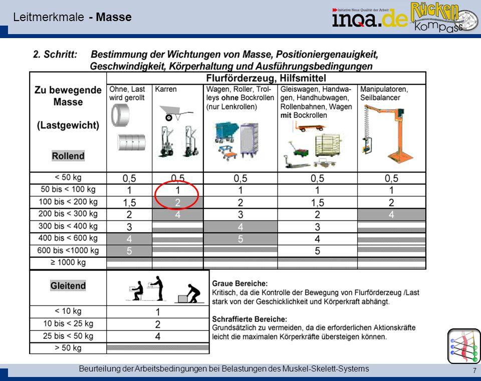 Beurteilung der Arbeitsbedingungen bei Belastungen des Muskel-Skelett-Systems 7 Leitmerkmale - Masse