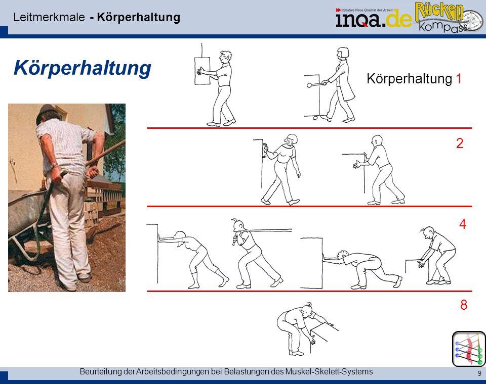 Beurteilung der Arbeitsbedingungen bei Belastungen des Muskel-Skelett-Systems 9 Leitmerkmale - Körperhaltung Körperhaltung 1 2 4 8 Körperhaltung
