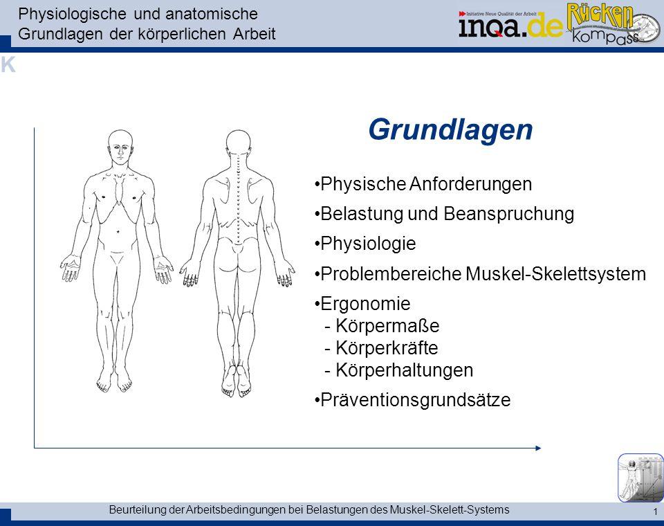Beurteilung der Arbeitsbedingungen bei Belastungen des Muskel-Skelett-Systems 1 Physiologische und anatomische Grundlagen der körperlichen Arbeit Phys