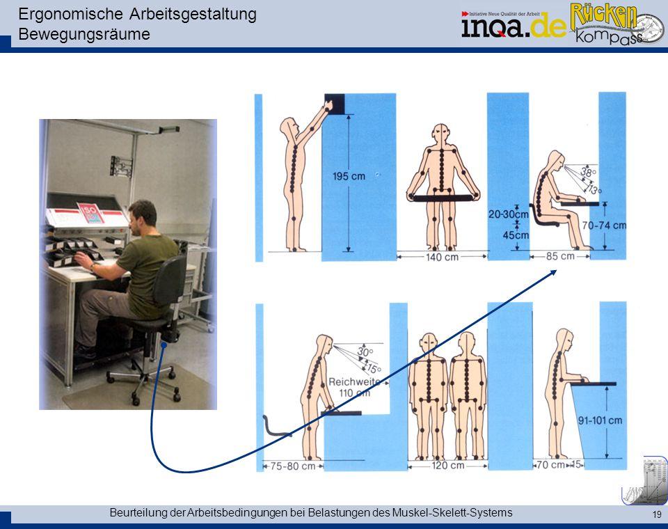 Beurteilung der Arbeitsbedingungen bei Belastungen des Muskel-Skelett-Systems 19 Ergonomische Arbeitsgestaltung Bewegungsräume