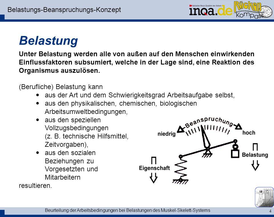 Beurteilung der Arbeitsbedingungen bei Belastungen des Muskel-Skelett-Systems 4 Belastungs-Beanspruchungs-Konzept Belastung Unter Belastung werden all