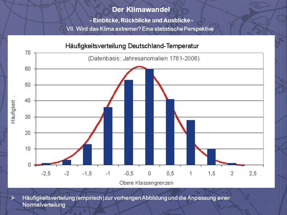 Der Klimawandel - Einblicke, Rückblicke und Ausblicke - VII. Wird das Klima extremer? Eine statistische Perspektive Häufigkeitsverteilung (empirisch)