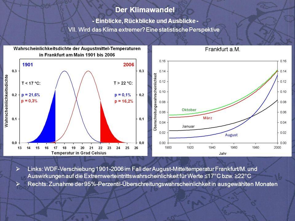 Der Klimawandel - Einblicke, Rückblicke und Ausblicke - VII. Wird das Klima extremer? Eine statistische Perspektive Links: WDF-Verschiebung 1901-2006