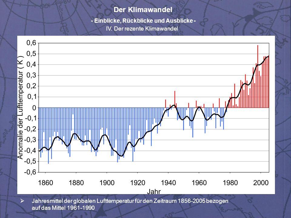 Der Klimawandel - Einblicke, Rückblicke und Ausblicke - IV. Der rezente Klimawandel Jahresmittel der globalen Lufttemperatur für den Zeitraum 1856-200