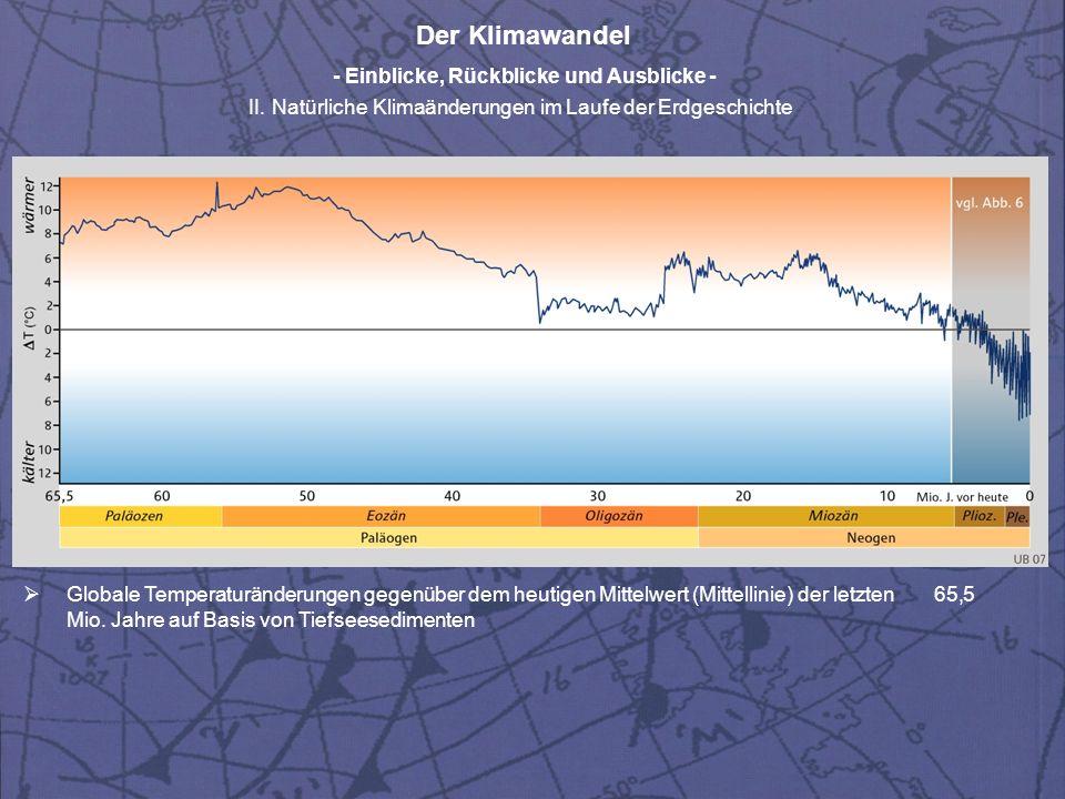 Der Klimawandel - Einblicke, Rückblicke und Ausblicke - II.