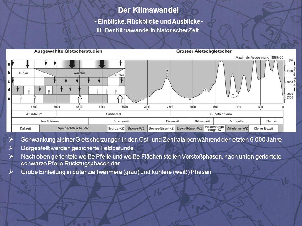 Der Klimawandel - Einblicke, Rückblicke und Ausblicke - III. Der Klimawandel in historischer Zeit Schwankung alpiner Gletscherzungen in den Ost- und Z