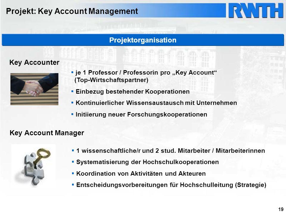 19 1 wissenschaftliche/r und 2 stud. Mitarbeiter / Mitarbeiterinnen Systematisierung der Hochschulkooperationen Koordination von Aktivitäten und Akteu