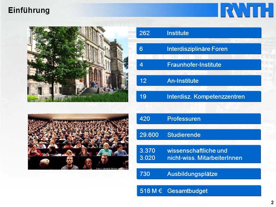 2 262Institute 12 An-Institute 4Fraunhofer-Institute 6Interdisziplinäre Foren 420 Professuren 29.600 Studierende 3.370 wissenschaftliche und 3.020 nic