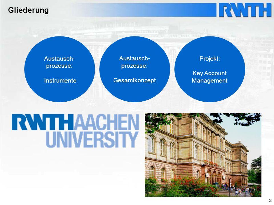 3 Austausch- prozesse: Instrumente Austausch- prozesse: Gesamtkonzept Projekt: Key Account Management Gliederung