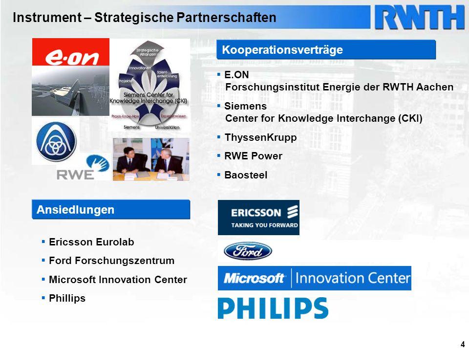4 Instrument – Strategische Partnerschaften Ansiedlungen Ericsson Eurolab Ford Forschungszentrum Microsoft Innovation Center Phillips E.ON Forschungsi