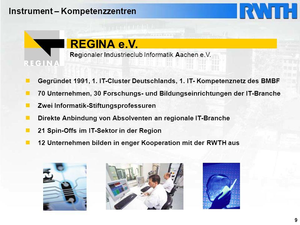 9 REGINA e.V. Regionaler Industrieclub Informatik Aachen e.V. Instrument – Kompetenzzentren Gegründet 1991, 1. IT-Cluster Deutschlands, 1. IT- Kompete