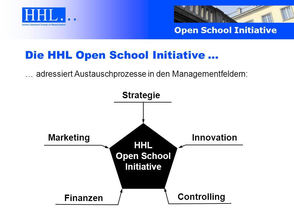 Open School Initiative Die HHL Open School Initiative … …adressiert Austauschprozesse in den Managementfeldern: Controlling Innovation Finanzen Market