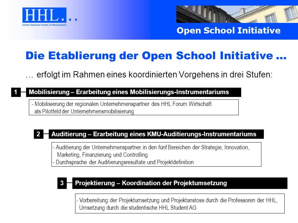 Open School Initiative Die Etablierung der Open School Initiative … …erfolgt im Rahmen eines koordinierten Vorgehens in drei Stufen: 2 Auditierung – E