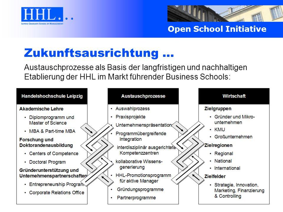 Open School Initiative Zukunftsausrichtung … Austauschprozesse als Basis der langfristigen und nachhaltigen Etablierung der HHL im Markt führender Bus
