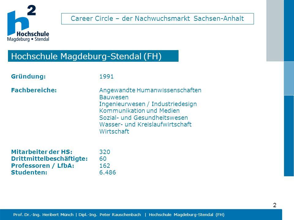 Career Circle – der Nachwuchsmarkt Sachsen-Anhalt Prof. Dr.-Ing. Heribert Münch   Dipl.-Ing. Peter Rauschenbach   Hochschule Magdeburg-Stendal (FH) 2