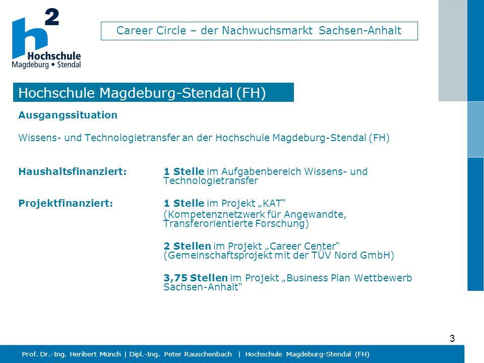 Career Circle – der Nachwuchsmarkt Sachsen-Anhalt Prof. Dr.-Ing. Heribert Münch   Dipl.-Ing. Peter Rauschenbach   Hochschule Magdeburg-Stendal (FH) 3