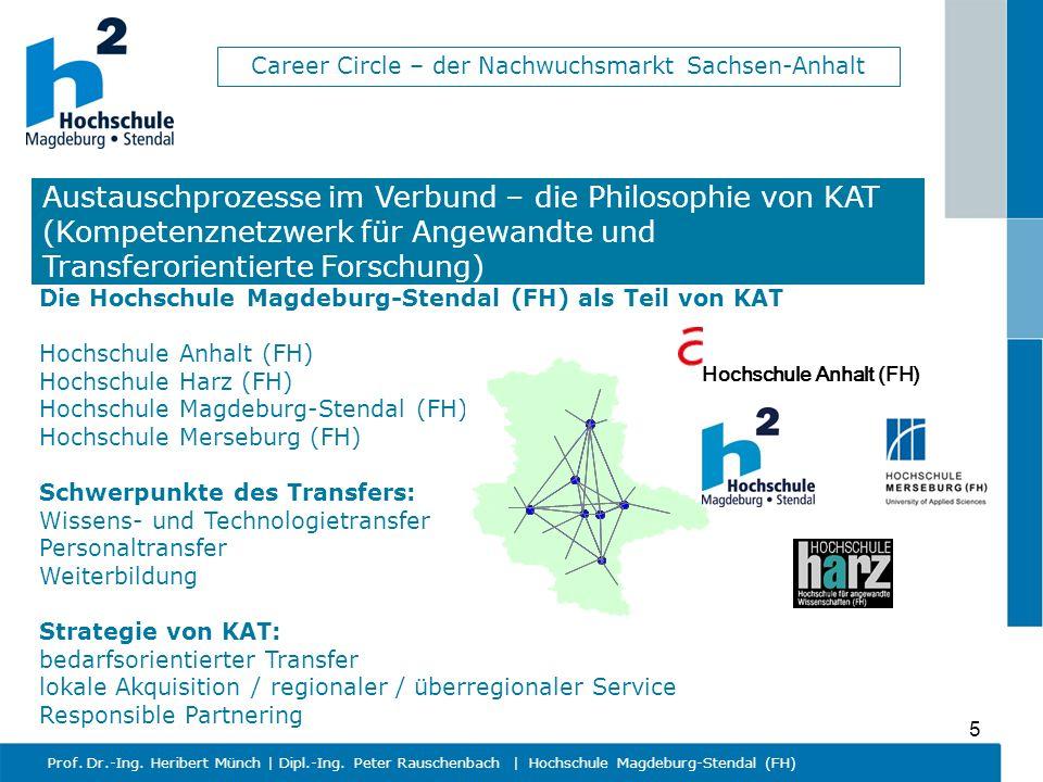 Career Circle – der Nachwuchsmarkt Sachsen-Anhalt Prof. Dr.-Ing. Heribert Münch   Dipl.-Ing. Peter Rauschenbach   Hochschule Magdeburg-Stendal (FH) 5