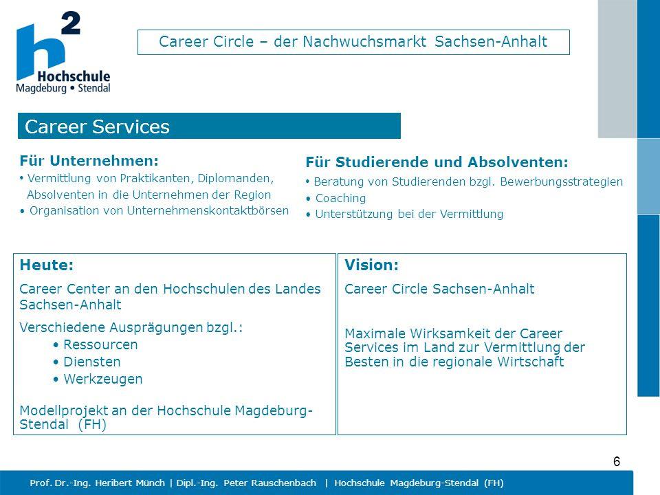 Career Circle – der Nachwuchsmarkt Sachsen-Anhalt Prof. Dr.-Ing. Heribert Münch   Dipl.-Ing. Peter Rauschenbach   Hochschule Magdeburg-Stendal (FH) 6