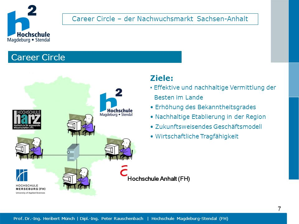 Career Circle – der Nachwuchsmarkt Sachsen-Anhalt Prof. Dr.-Ing. Heribert Münch   Dipl.-Ing. Peter Rauschenbach   Hochschule Magdeburg-Stendal (FH) 7