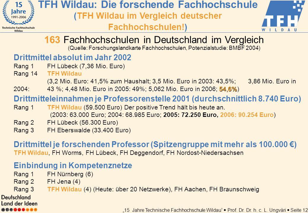 15 Jahre Technische Fachhochschule Wildau Prof. Dr. Dr. h. c. L. Ungvári Seite 12 TFH Wildau: Die forschende Fachhochschule (TFH Wildau im Vergleich d