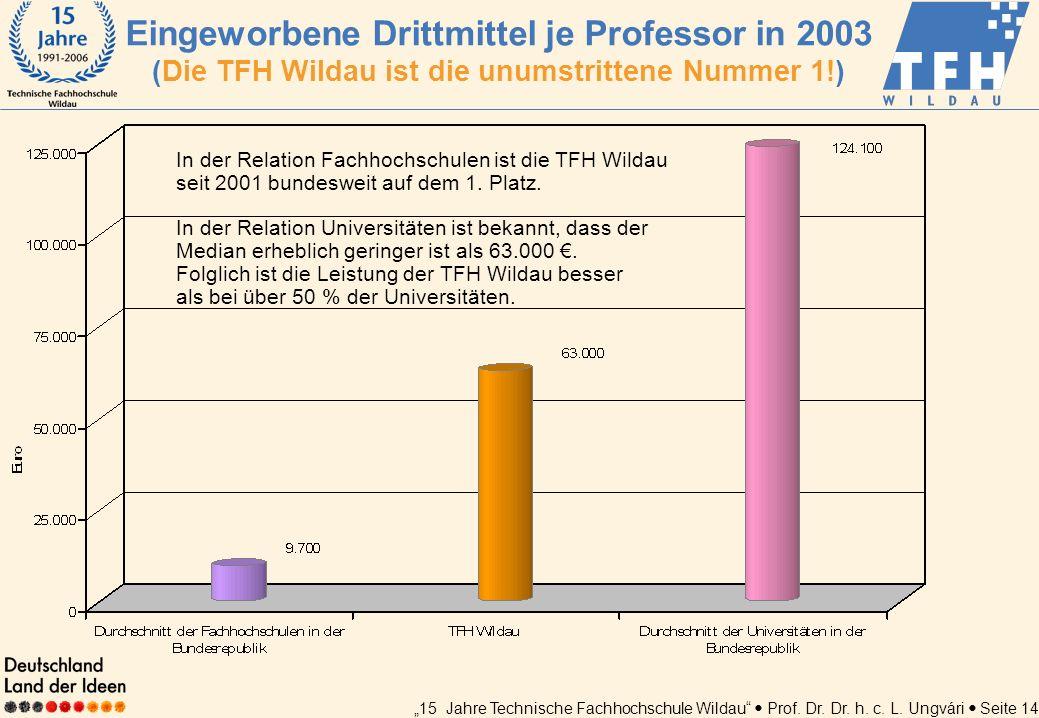 15 Jahre Technische Fachhochschule Wildau Prof. Dr. Dr. h. c. L. Ungvári Seite 14 In der Relation Fachhochschulen ist die TFH Wildau seit 2001 bundesw