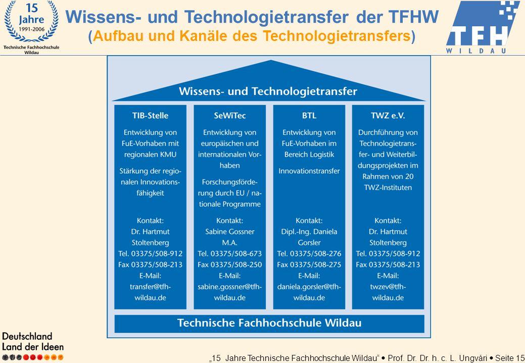 15 Jahre Technische Fachhochschule Wildau Prof. Dr. Dr. h. c. L. Ungvári Seite 15 Wissens- und Technologietransfer der TFHW (Aufbau und Kanäle des Tec