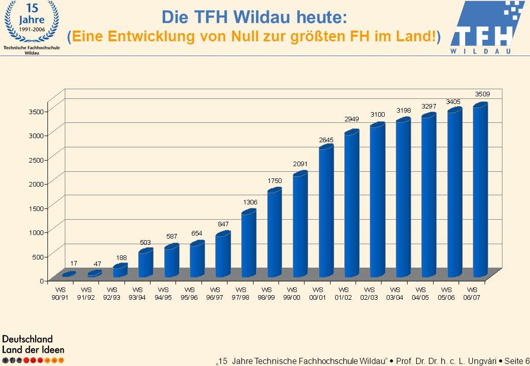 15 Jahre Technische Fachhochschule Wildau Prof. Dr. Dr. h. c. L. Ungvári Seite 6 Die TFH Wildau heute: (Eine Entwicklung von Null zur größten FH im La