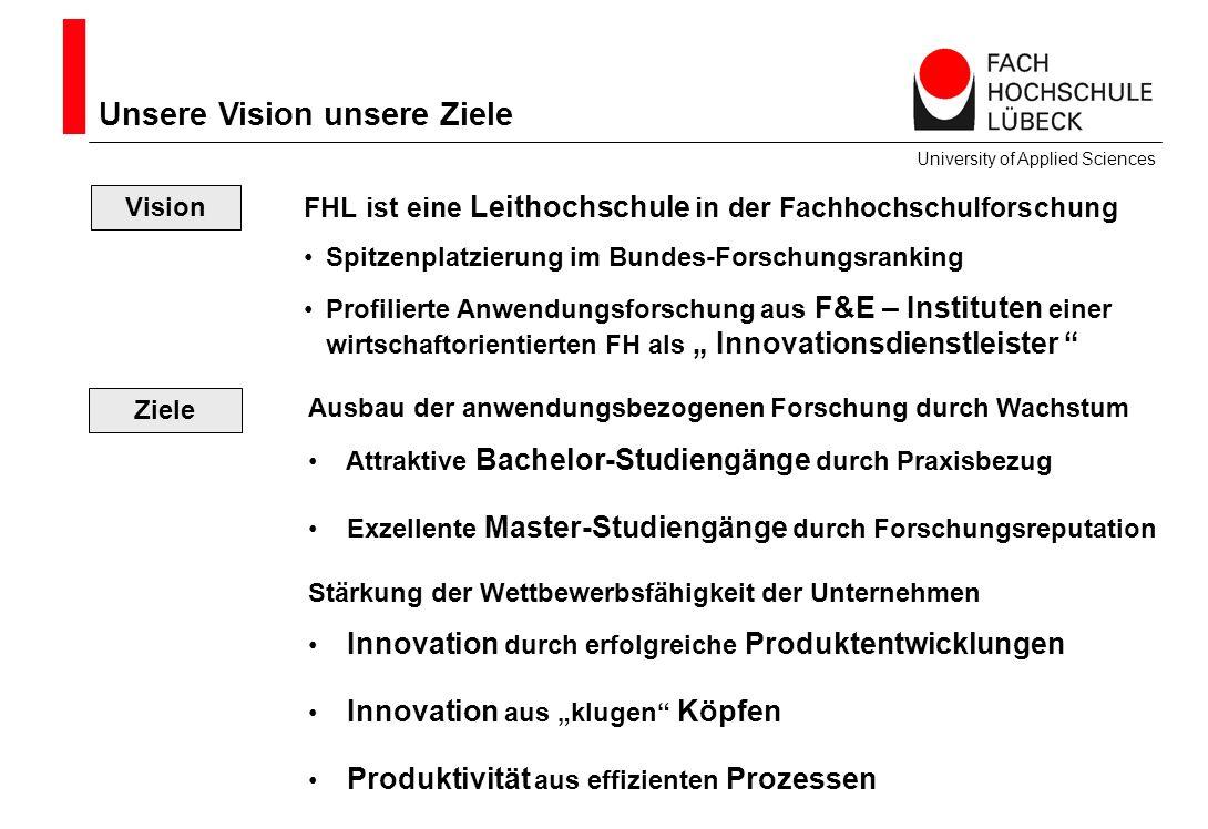 Unsere Vision unsere Ziele Ziele Vision FHL ist eine Leithochschule in der Fachhochschulforschung Spitzenplatzierung im Bundes-Forschungsranking Profi