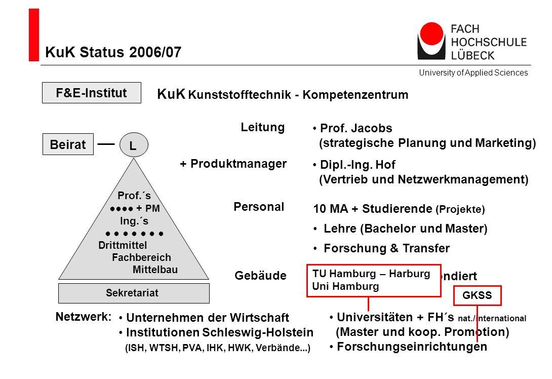 Büros und Labore arrondiert in einem Gebäude KuK Status 2006/07 F&E-Institut KuK Kunststofftechnik - Kompetenzentrum Prof.´s + PM Ing.´s Drittmittel F