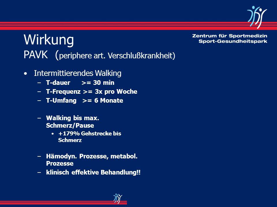 Wirkung PAVK ( periphere art. Verschlußkrankheit) Intermittierendes Walking –T-dauer >= 30 min –T-Frequenz >= 3x pro Woche –T-Umfang >= 6 Monate –Walk