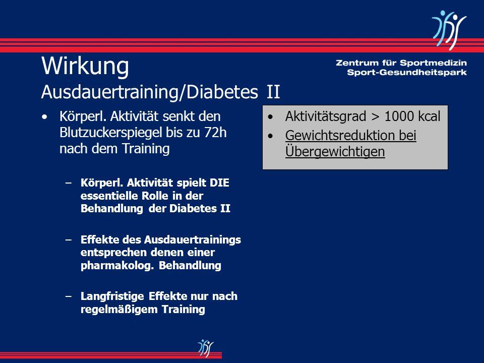Wirkung Ausdauertraining/Diabetes II Körperl. Aktivität senkt den Blutzuckerspiegel bis zu 72h nach dem Training –Körperl. Aktivität spielt DIE essent