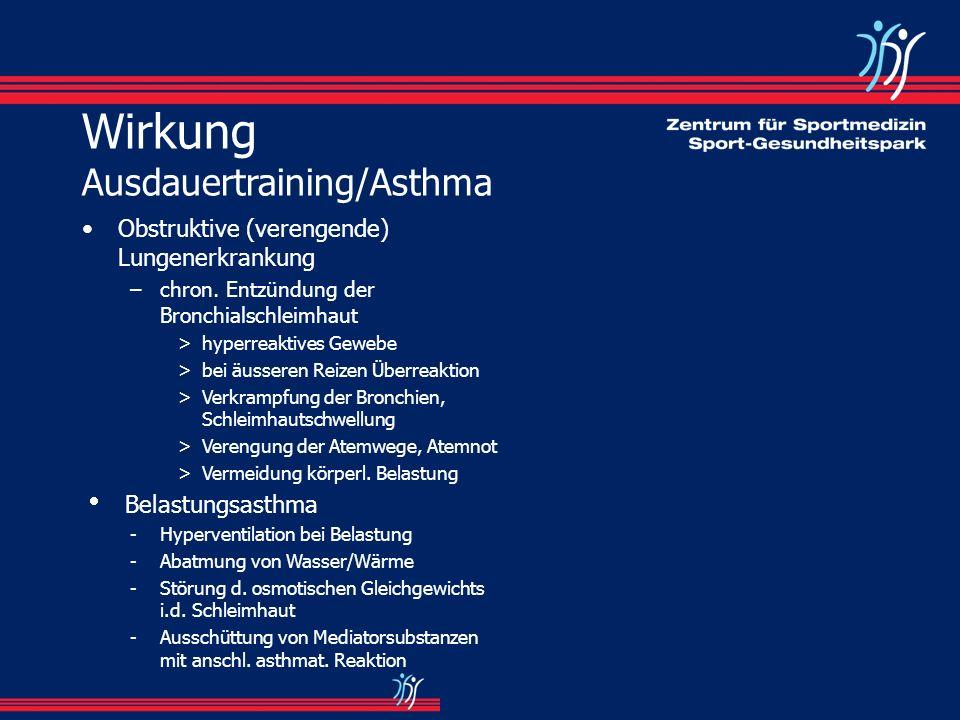 Wirkung Ausdauertraining/Asthma Obstruktive (verengende) Lungenerkrankung –chron. Entzündung der Bronchialschleimhaut >hyperreaktives Gewebe >bei äuss