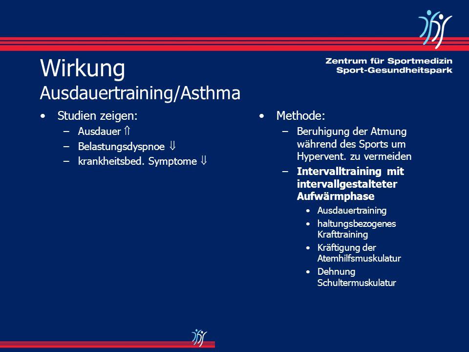 Wirkung Ausdauertraining/Asthma Methode: –Beruhigung der Atmung während des Sports um Hypervent. zu vermeiden –Intervalltraining mit intervallgestalte