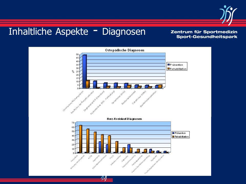 Inhaltliche Aspekte - Diagnosen