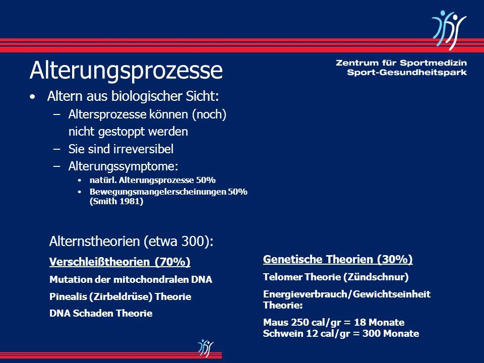 Wirkung Ausdauertraining/Asthma Obstruktive (verengende) Lungenerkrankung –chron.
