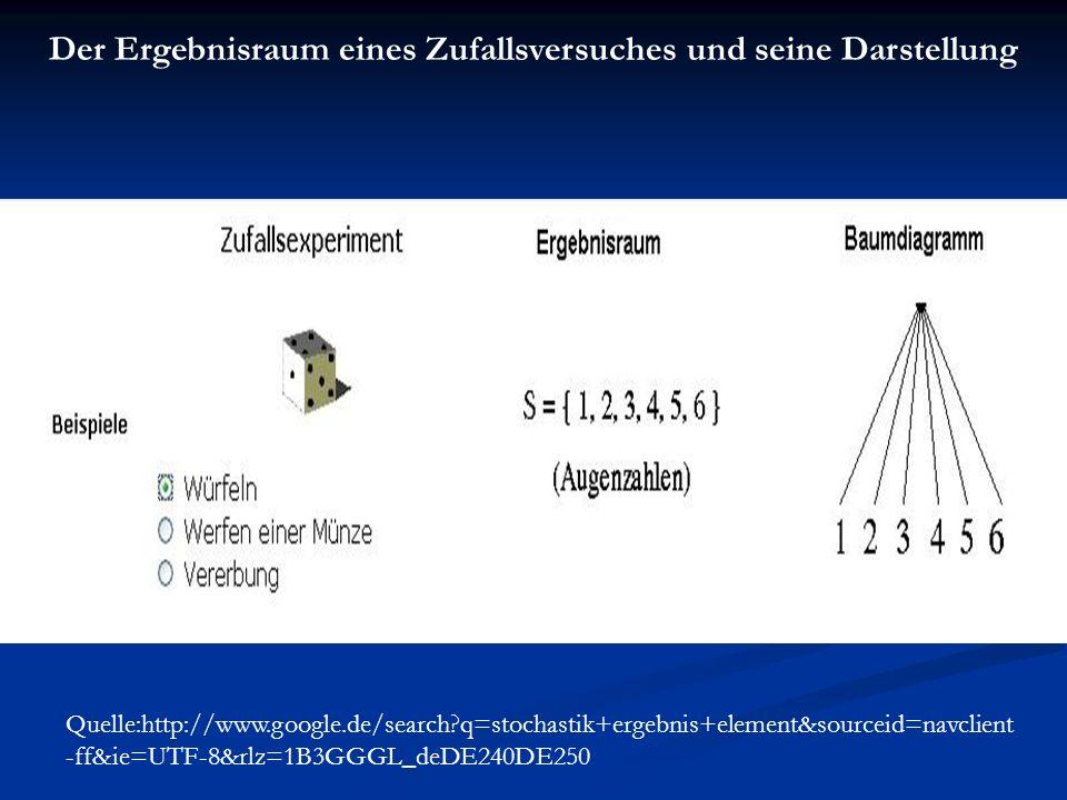 Quelle:http://www.google.de/search?q=stochastik+ergebnis+element&sourceid=navclient -ff&ie=UTF-8&rlz=1B3GGGL_deDE240DE250 Der Ergebnisraum eines Zufal