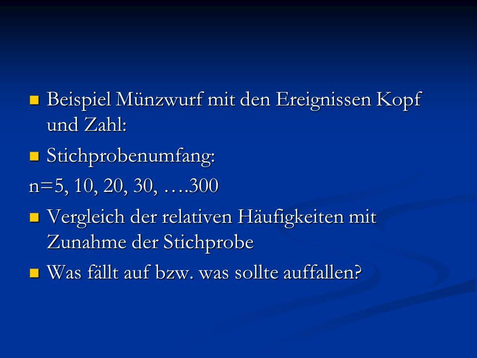 Beispiel Münzwurf mit den Ereignissen Kopf und Zahl: Beispiel Münzwurf mit den Ereignissen Kopf und Zahl: Stichprobenumfang: Stichprobenumfang: n=5, 1