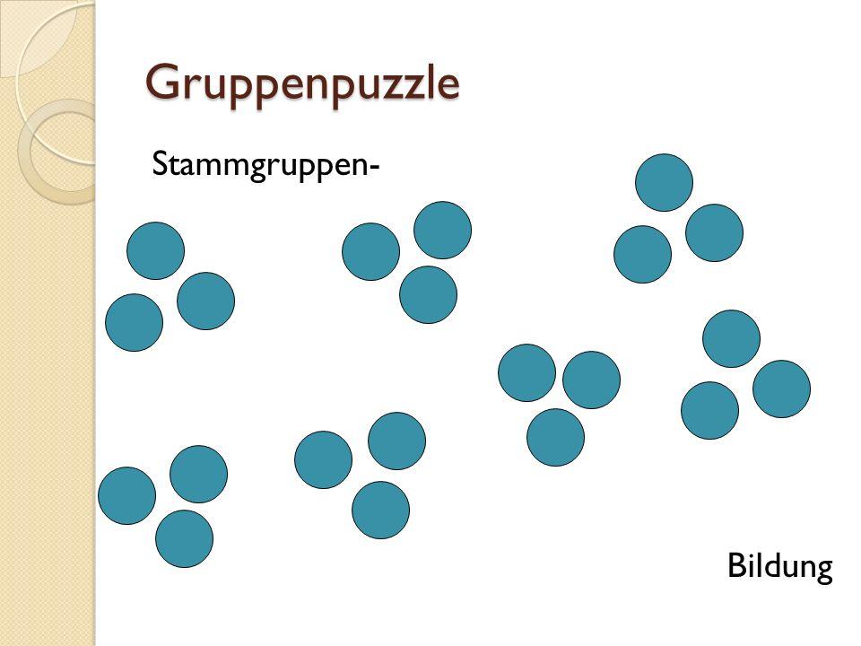 Gruppenpuzzle Das Rahmen- thema wird zerlegt Teil-Thema A Teil-Thema B Teil-Thema C …