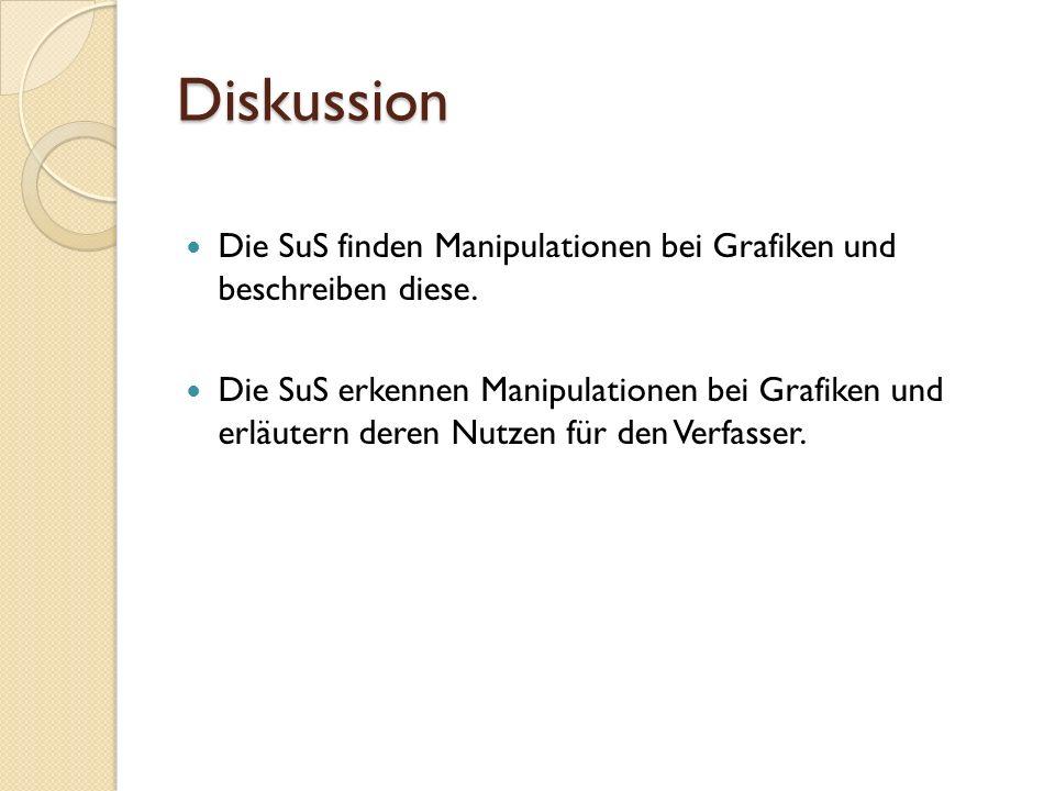 Literatur Barzel, B.; Büchter, A.; Leuders, T.: Mathematik Methodik.