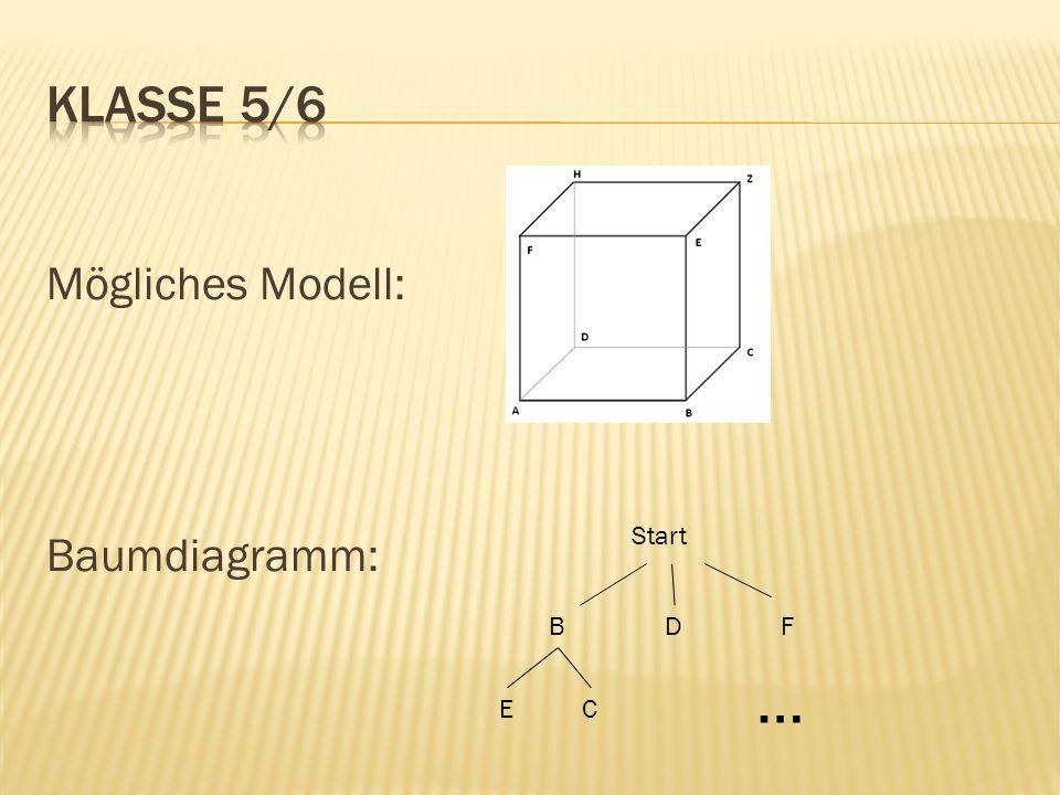 Mögliches Modell: Baumdiagramm: Start BDF … EC